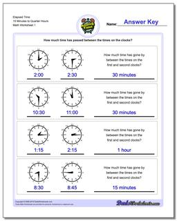 Analog Elapsed Time 15 Minutes to Quarter Hours Worksheet