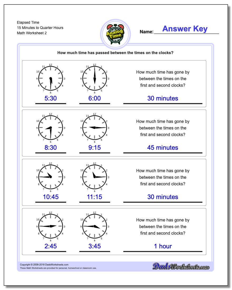 Elapsed Time 15 Minutes to Quarter Hours www.dadsworksheets.com/worksheets/analog-elapsed-time.html Worksheet
