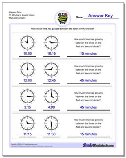 Elapsed Time 15 Minutes to Quarter Hours Worksheet