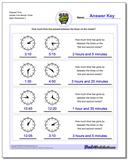 Elapsed Time Harder Five Minute Times www.dadsworksheets.com/worksheets/analog-elapsed-time.html Worksheet