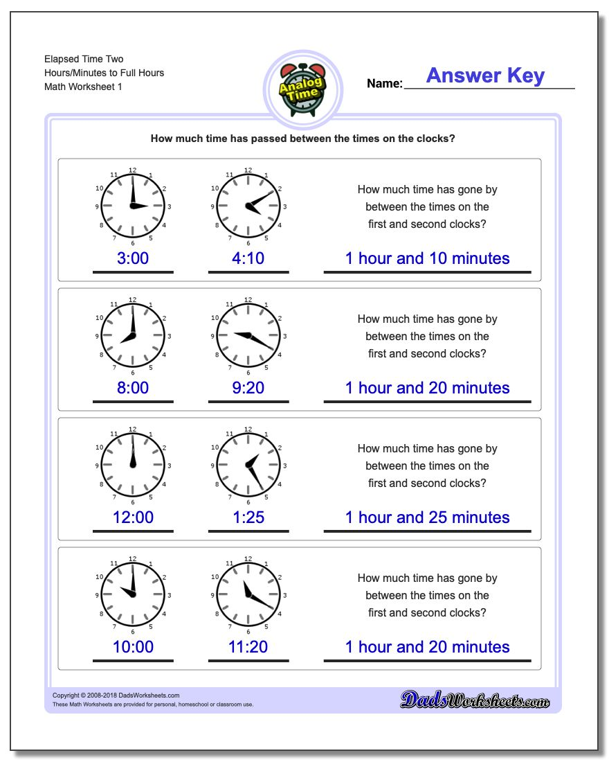 Analog Elapsed Time Two Hours/Minutes to Full Hours Worksheet