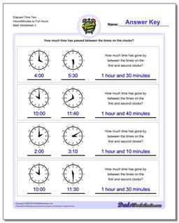 Elapsed Time Two Hours/Minutes to Full Hours Worksheet #Analog #Elapsed #Time #Worksheet