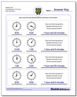 Analog Elapsed Time Hours/Minutes to Full Hours Worksheet