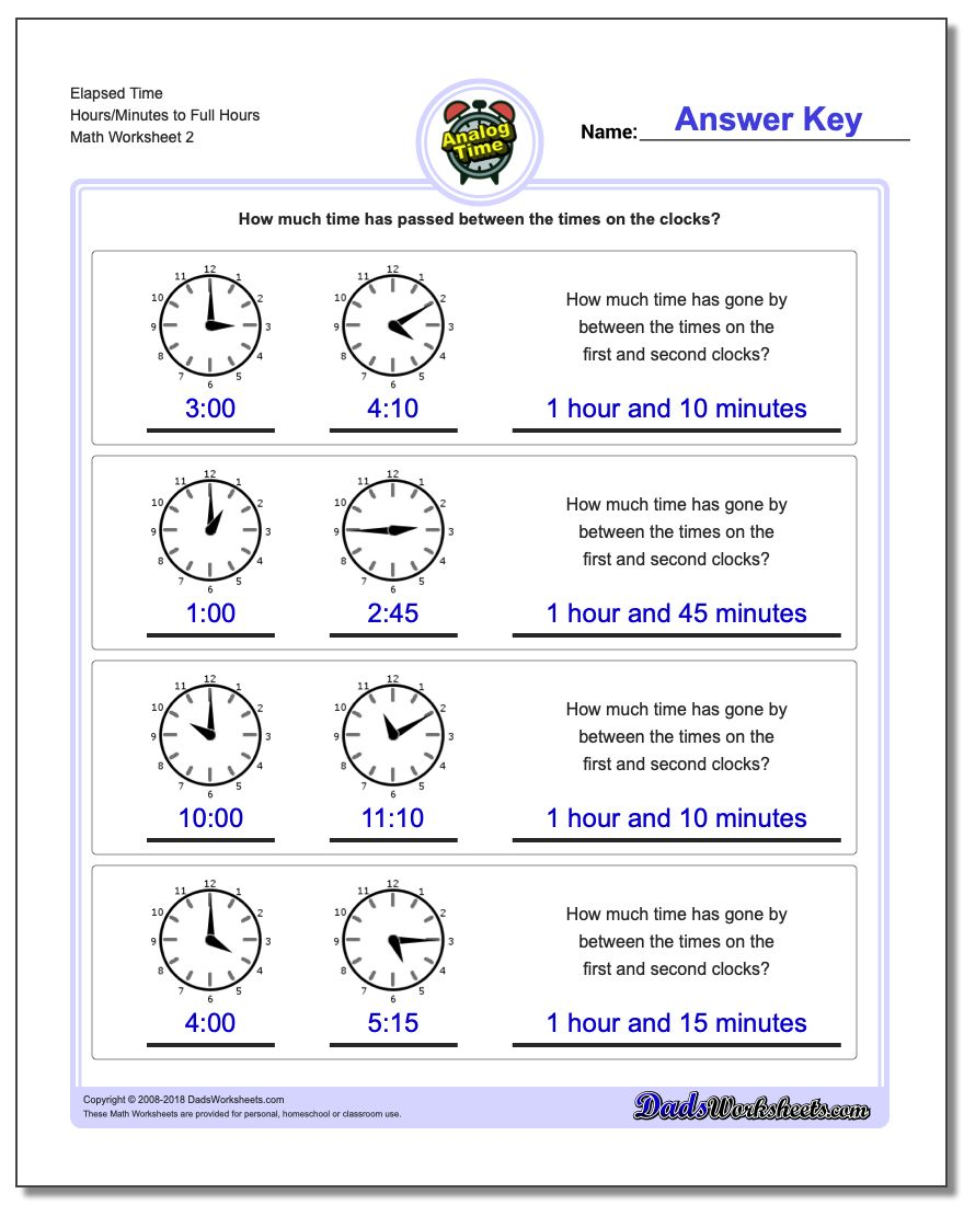 Elapsed Time Hours/Minutes to Full Hours www.dadsworksheets.com/worksheets/analog-elapsed-time.html Worksheet