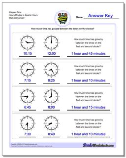 Analog Elapsed Time Hours/Minutes to Quarter Hours Worksheet