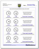 Elapsed Time Hours/Minutes to Quarter Hours Worksheet