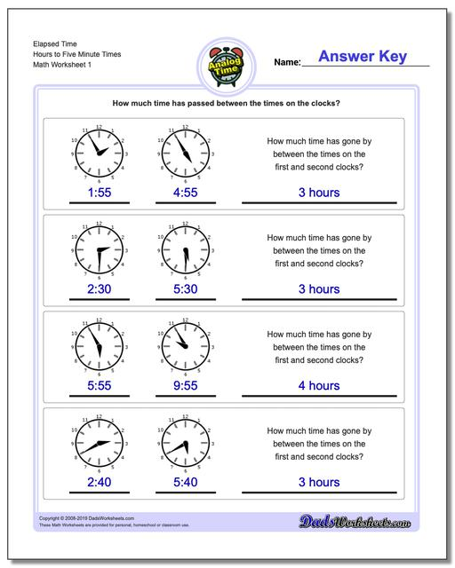 Analog Elapsed Time Start From Five Minute Intervals