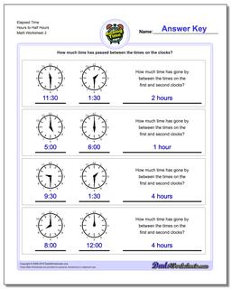 Elapsed Time Hours to Half Hours www.dadsworksheets.com/worksheets/analog-elapsed-time.html Worksheet