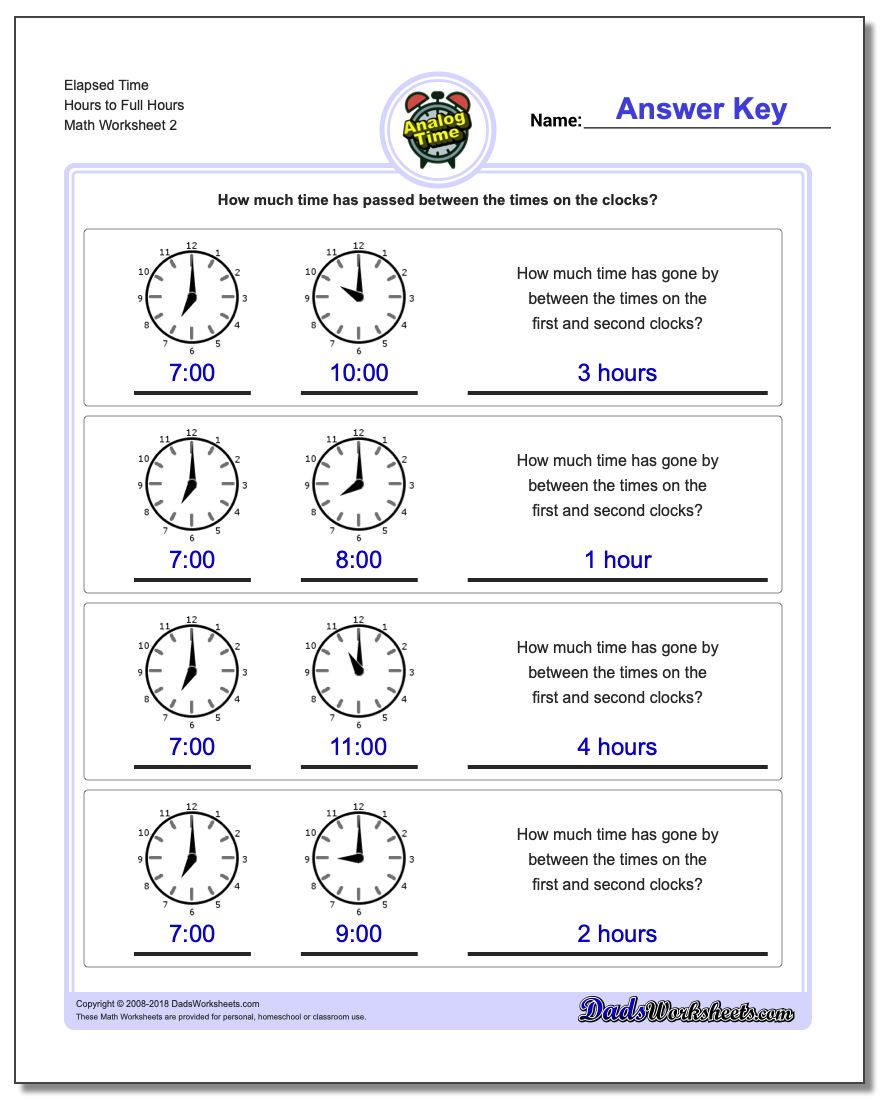 Elapsed Time Hours to Full Hours www.dadsworksheets.com/worksheets/analog-elapsed-time.html Worksheet