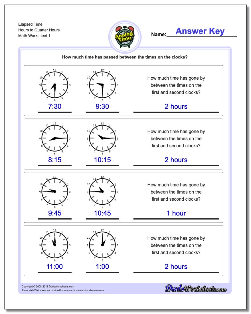 Analog Elapsed Time – Elasped Time Worksheets