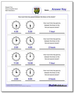 Elapsed Time Hours to Quarter Hours www.dadsworksheets.com/worksheets/analog-elapsed-time.html Worksheet