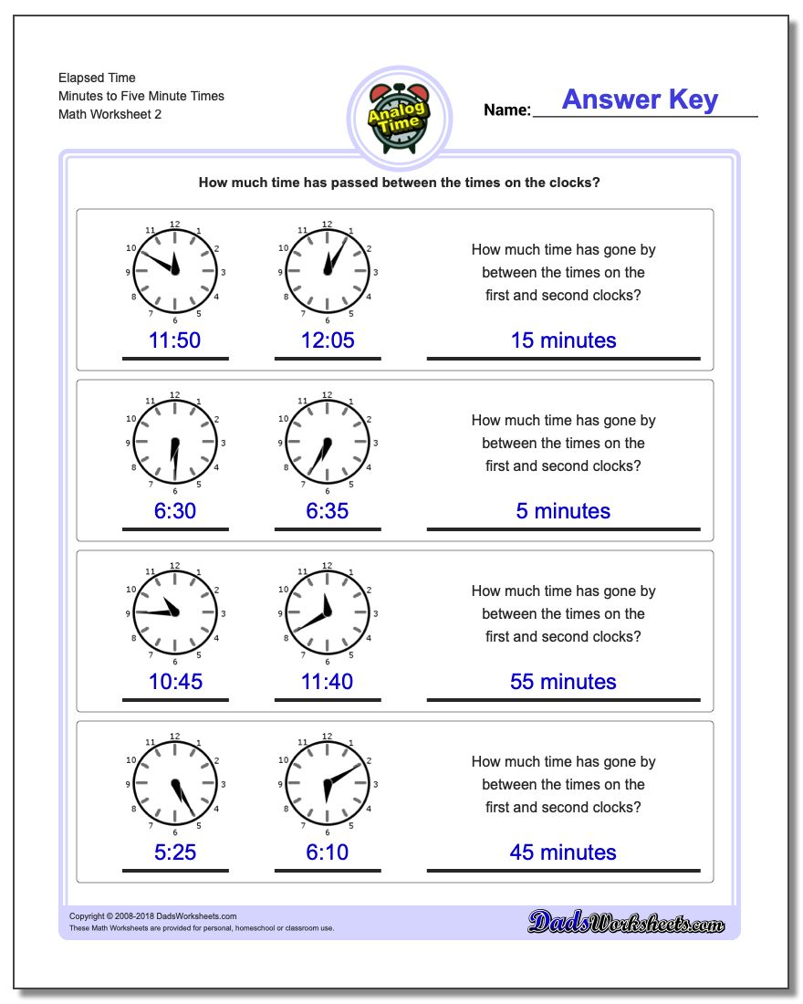 Elapsed Time Minutes to Five Minute Times www.dadsworksheets.com/worksheets/analog-elapsed-time.html Worksheet
