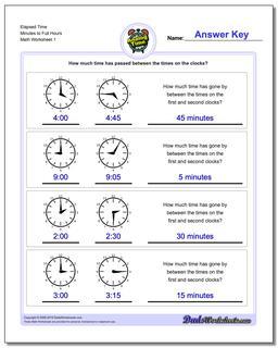 Analog Elapsed Time Minutes to Full Hours Worksheet