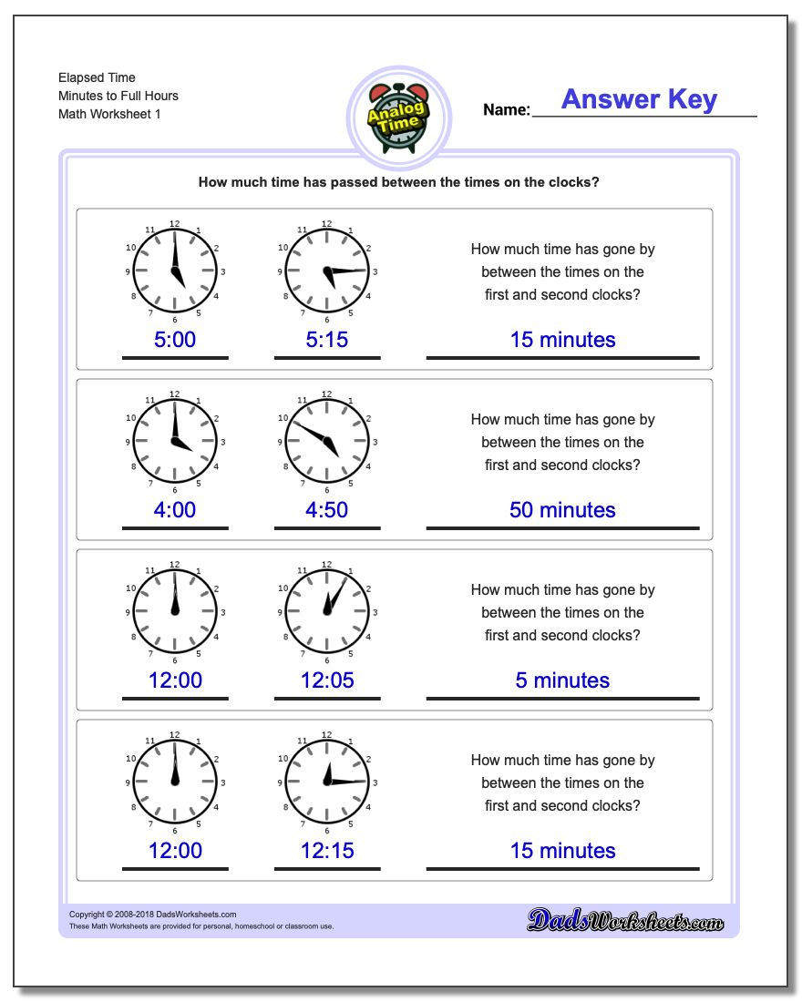 Analog Elapsed Time Minutes to Full Hours Worksheets