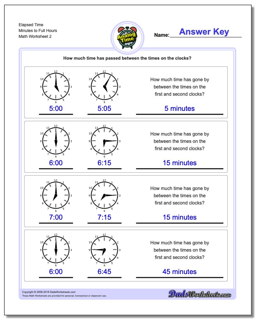 Elapsed Time Minutes to Full Hours www.dadsworksheets.com/worksheets/analog-elapsed-time.html Worksheet