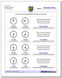 Elapsed Time Minutes to Half Hours www.dadsworksheets.com/worksheets/analog-elapsed-time.html Worksheet