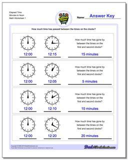Analog Elapsed Time Minutes to Noon Worksheet