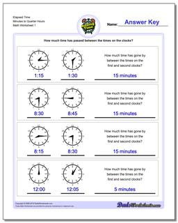 Analog Elapsed Time Minutes to Quarter Hours Worksheet