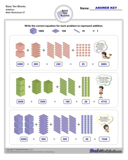Base ten blocks worksheets that teach basic addition, subtraction, number sense and place value using visual representations of quantity. Appropriate for preschool, Kindergarten and first grade students learning basic math skills.  Base Ten Blocks Addition V3