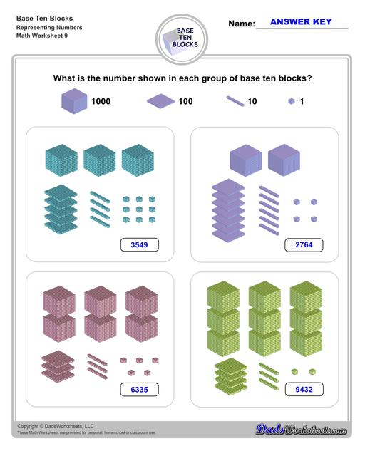 Base ten blocks worksheets that teach basic addition, subtraction, number sense and place value using visual representations of quantity. Appropriate for preschool, Kindergarten and first grade students learning basic math skills. Number Sense V9