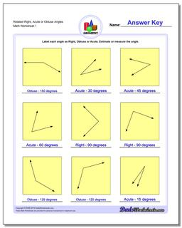 Rotated Right, Acute or Obtuse Angles Basic Geometry Worksheet
