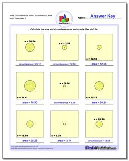 Area, Circumference from Circumference, Area Basic Geometry Worksheet
