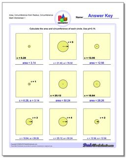 Area, Circumference from Radius, Circumference Basic Geometry Worksheet