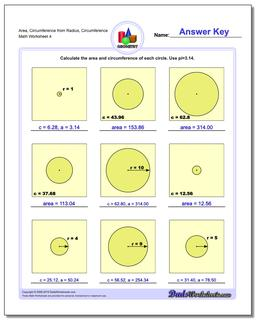 Area, Circumference from Radius, Circumference Worksheet