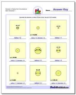 Diameter or Radius from Circumference Basic Geometry Worksheet
