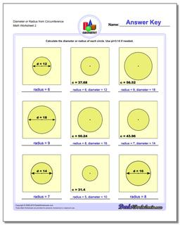 Diameter or Radius from Circumference www.dadsworksheets.com/worksheets/basic-geometry.html Worksheet