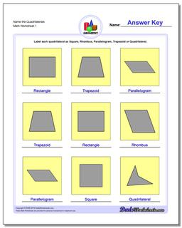 Name the Quadrilaterals Basic Geometry Worksheet