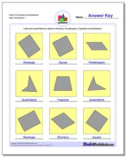 Name the Rotated Quadrilaterals Basic Geometry Worksheet