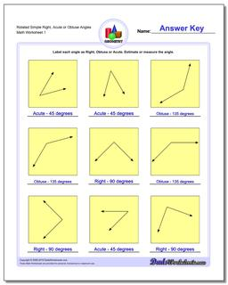 Rotated Simple Right, Acute or Obtuse Angles Basic Geometry Worksheet
