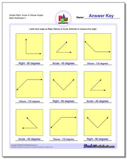 Simple Right, Acute or Obtuse Angles Worksheet