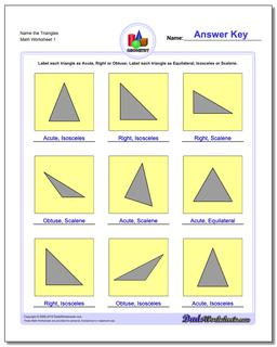 Name the Triangles Basic Geometry Worksheet