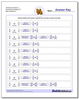 Comparing Fraction Worksheets 2 Denominator Multiples of 2 www.dadsworksheets.com/worksheets/comparing-fractions.html