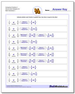 Comparing Fraction Worksheets 2 Denominator Multiples of 2
