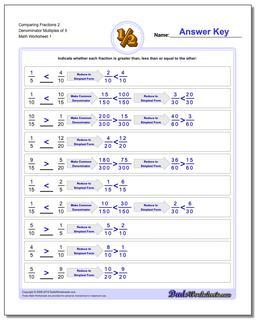 Comparing Fraction Worksheets 2 Denominator Multiples of 5
