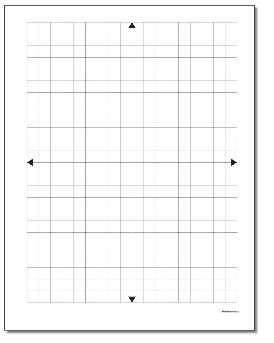 coordinate plane without labels