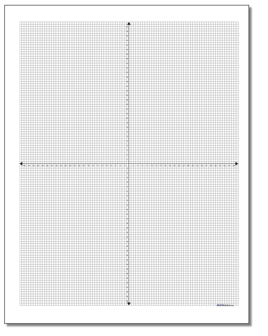 coordinate plane quadrant labels