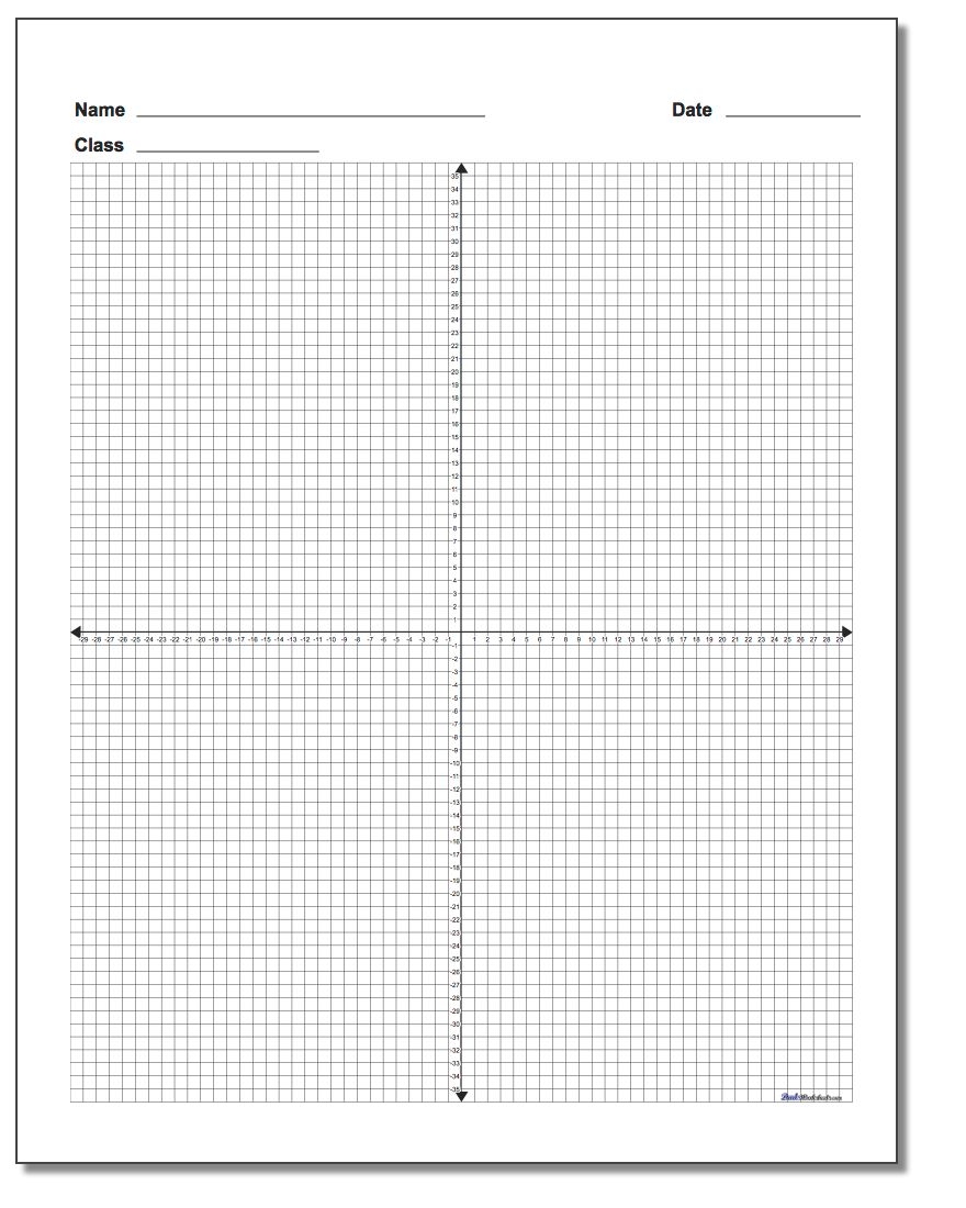 It is a photo of Adorable Coordinate Planes Printable