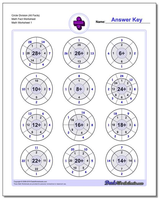Division Worksheets Circle (All Facts) Math Fact Worksheets