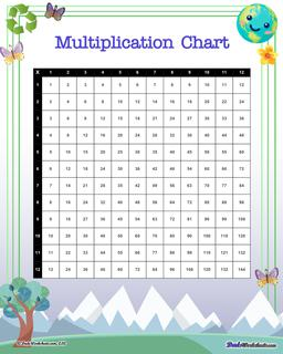 Earth Day Math Printables Worksheet