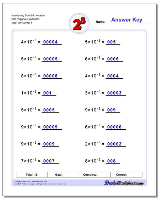 Exponents Worksheets Introducing Scientific Notation with Negative