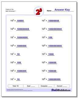 Powers of Ten Exponents Worksheet