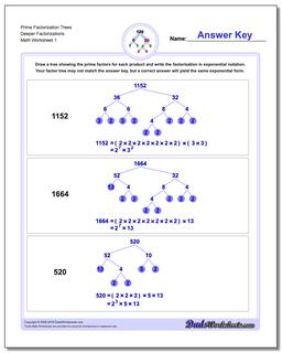 Factorization, GCD, LCM Prime Trees Deeper Factorizations Worksheet