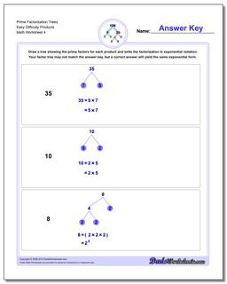 Prime Factorization Trees Easy Difficulty Products Worksheet
