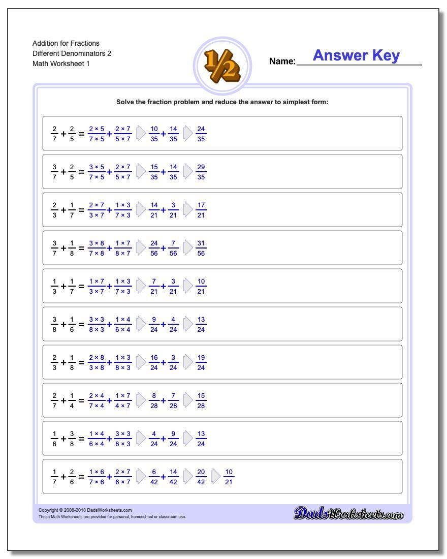 Different Denominators – Adding Fractions Unlike Denominators Worksheet
