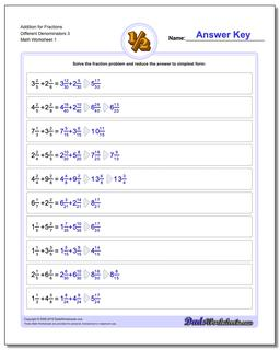 Adding Fraction Worksheets Addition Worksheet for Different Denominators 3