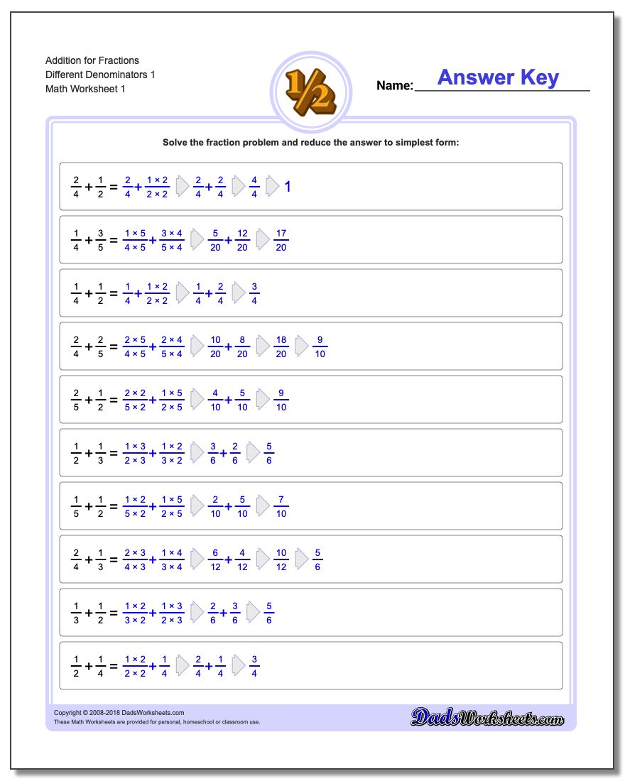 Fraction Addition – Addition Fractions Worksheets